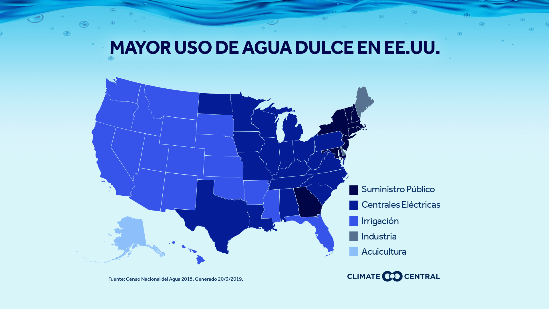 top us freshwater use - national